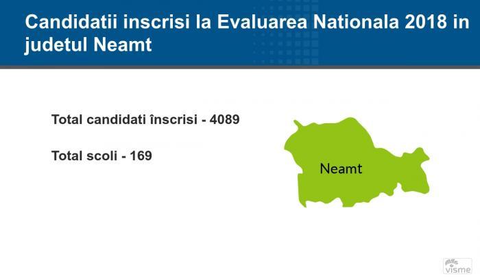 Neamţ - Rezultate Contestaţii Evaluare Naţională 2018: notele finale pe edu.ro