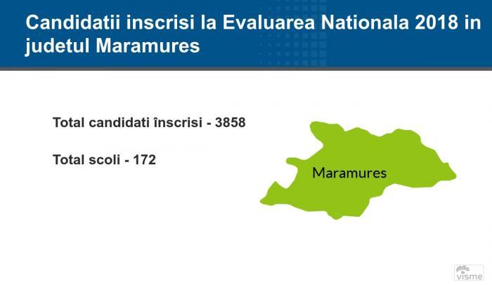 Maramureş - Rezultate Contestaţii Evaluare Naţională 2018: notele finale pe edu.ro