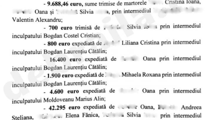 Româncele puse să se prostitueze trimiteau sume uriaşe iubiţilor prin Western Union