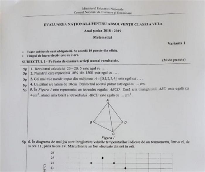 Subiecte matematică Evaluare Naţională 2019. Ce au avut de rezolvat absolvenţii de clasa a VIII-a