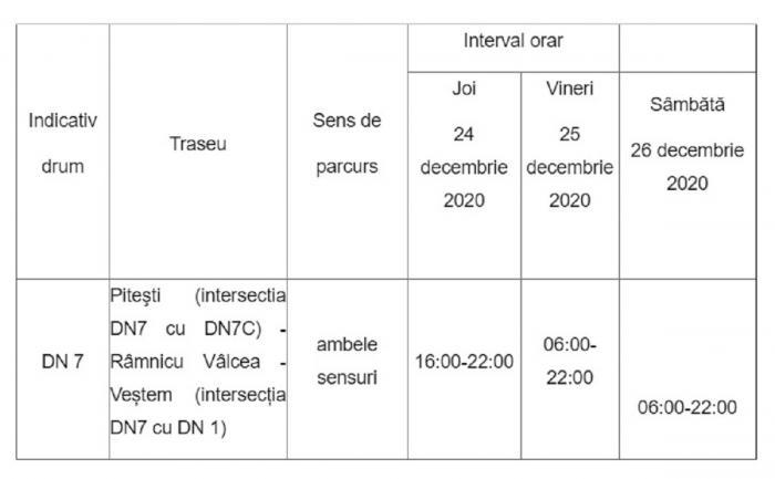 Restricții de circulație în perioada Crăciunului, în zilele de 24, 25 și 26 decembrie