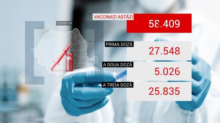 Bilantţ vaccinare, 12 octombrie 2021