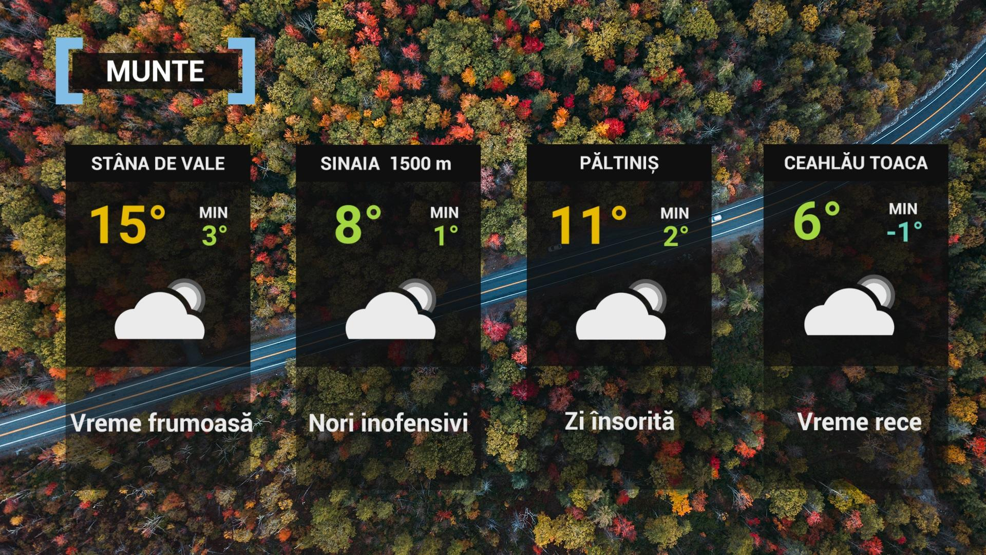 Prognoza meteo 5 octombrie 2021