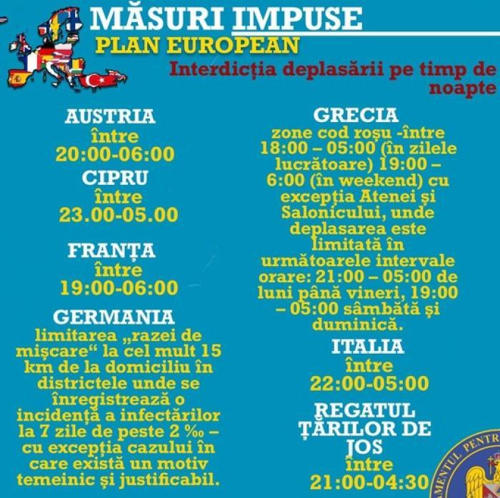 Lista țărilor cu restricții pe timp de noapte. DSU: Scopul nostru este de a salva