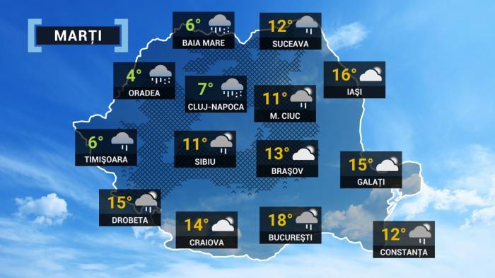 Prognoza meteo 6 aprilie