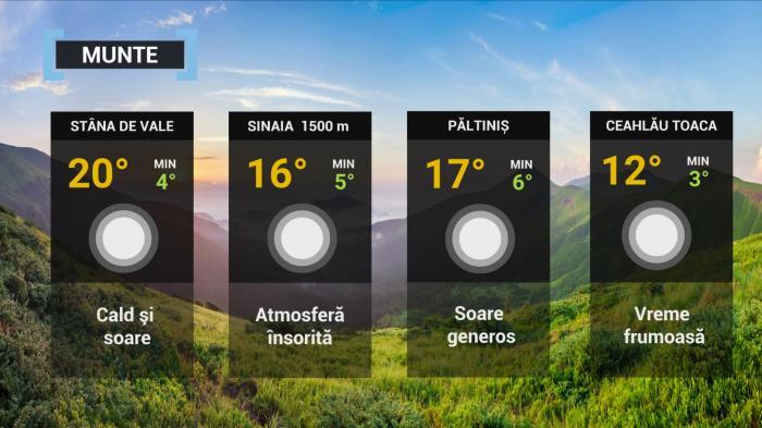 Vremea 11 mai. Temperaturi extrem de ridicate pentru această perioadă. Prognoza meteo pentru Bucureşti