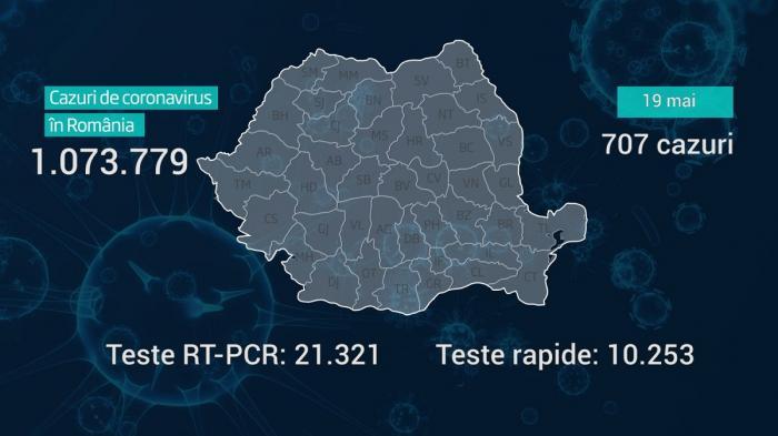 Lista pe judeţe a cazurilor de coronavirus în România, 19 mai 2021