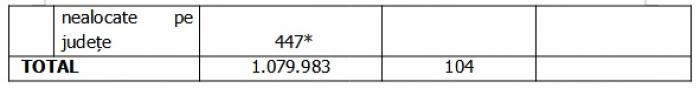 Lista pe judeţe a cazurilor de coronavirus în România, 16 iunie 2021