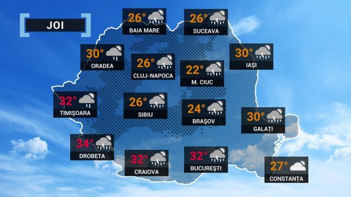 harta meteorologică 1 iulie