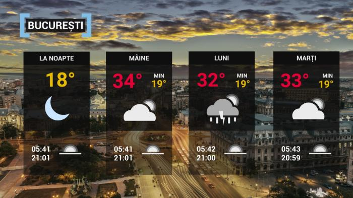 Vremea 11 iulie. Disconfortul termic se va menţine ridicat, iar cerul va fi variabil