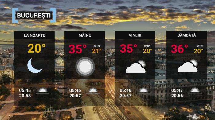 Vremea 15 iulie. Valul de căldură va persista, iar disconfortul termic va fi ridicat