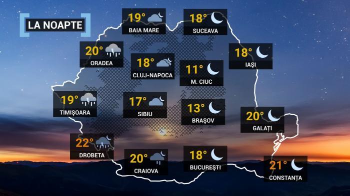 Vremea 17 iulie. Caniculă în sudul și estul țării, în vest sunt așteptate furtuni