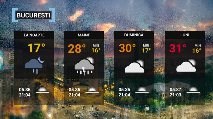 Vremea 3 iulie 2021. Sunt așteptate ploi cu caracter torențial și descărcări electrice