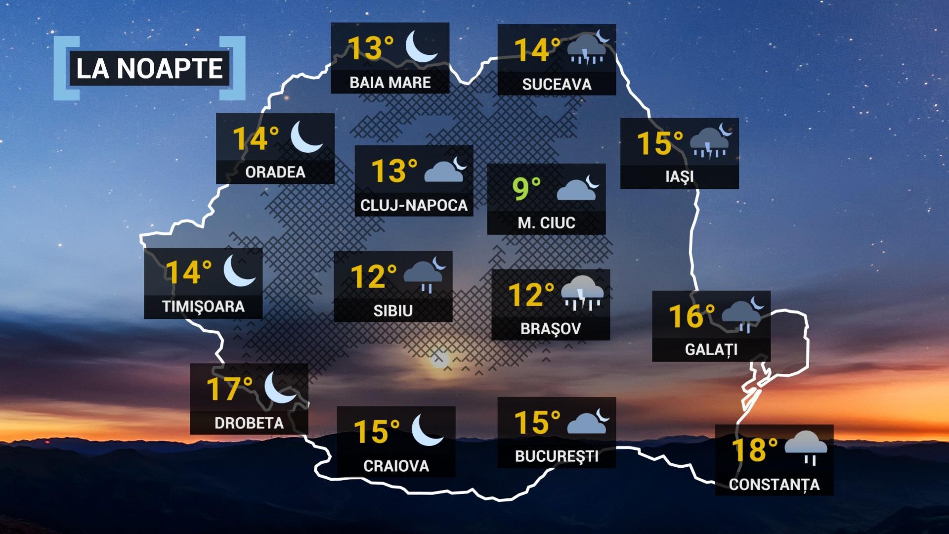 vremea la noapte