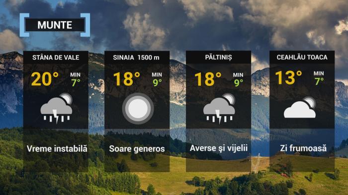 Vremea 23 iulie. Vom avea parte de o zi frumoasă, însă nu sunt excluse nici ploile