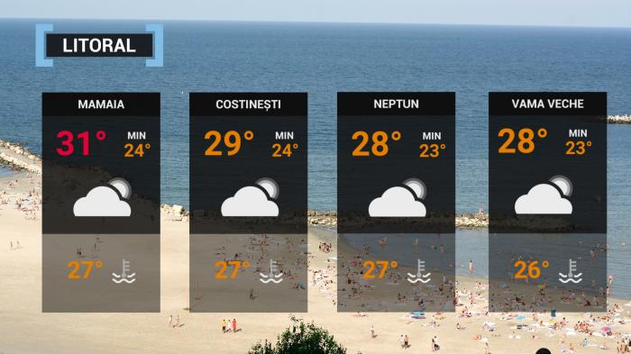 vremea 31 iulie 2021