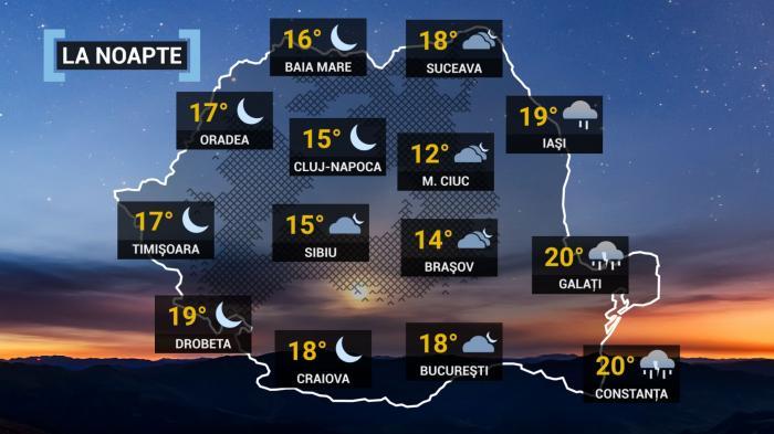 Vremea 6 iulie. Ţara va fi sub semnul ploilor şi a caniculei