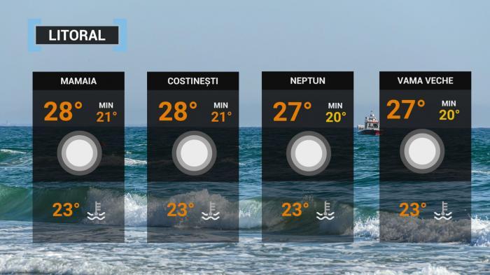 Vremea 10 iulie. Căldură în cea mai mare parte a ţării, ploile vor pune stăpânire pe vestul ţării