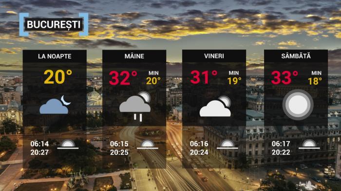 vremea joi 12 august 2021