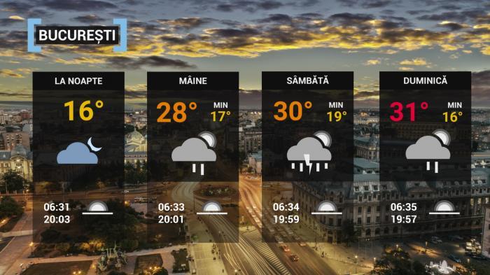 vremea 27 august 2021