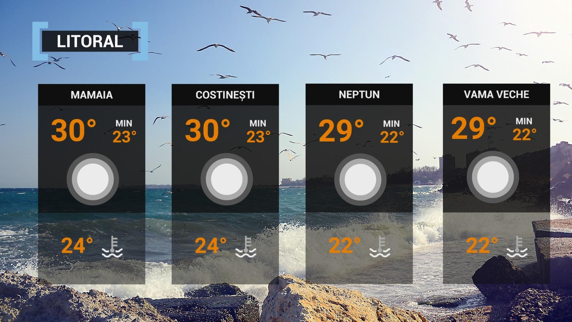 vremea pe litoral