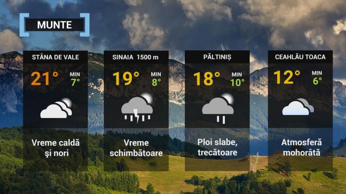 Vremea 15 septembrie. Temperaturile rămân la nivelul unei zile de vară. Ploile revin spre seară
