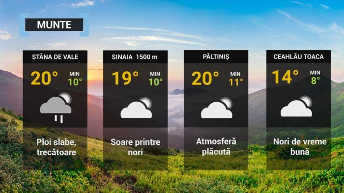 Vremea 16 septembrie. Ploi locale, dar încă temperaturi de vară la mijlocul lui septembrie