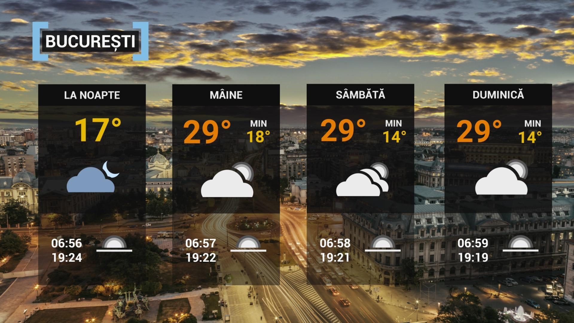 Prognoza meteo. Cum va fi vremea pe 17 septembrie 2021