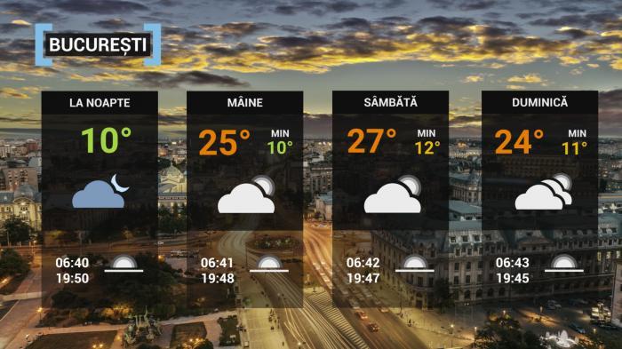 Vremea 3 septembrie. Temperaturi scăzute în cea mai mare parte a ţării.  Prognoza meteo pentru Capitală