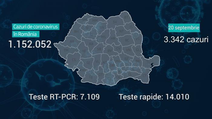 Lista pe judeţe a cazurilor de coronavirus în România