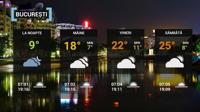 vremea 23 septembrie 2021
