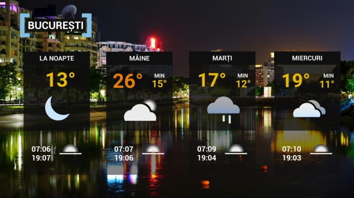 vremea 27 septembrie