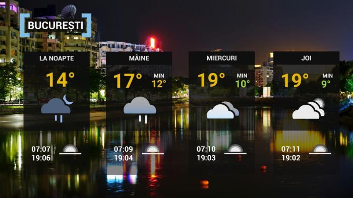 Vremea 28 septembrie. Temperaturile scad cu până la 10 grade şi revin ploile