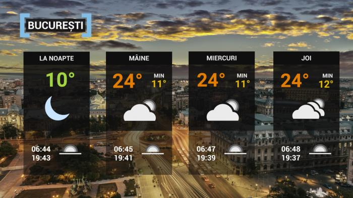 vremea marți 7 septembrie 2021