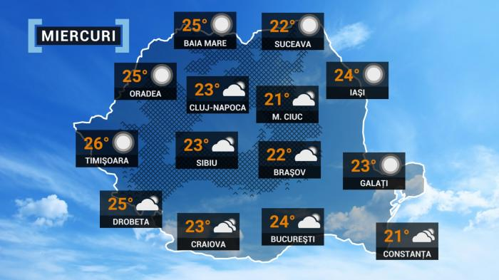 prognoza meteo 8 septembrie 2021