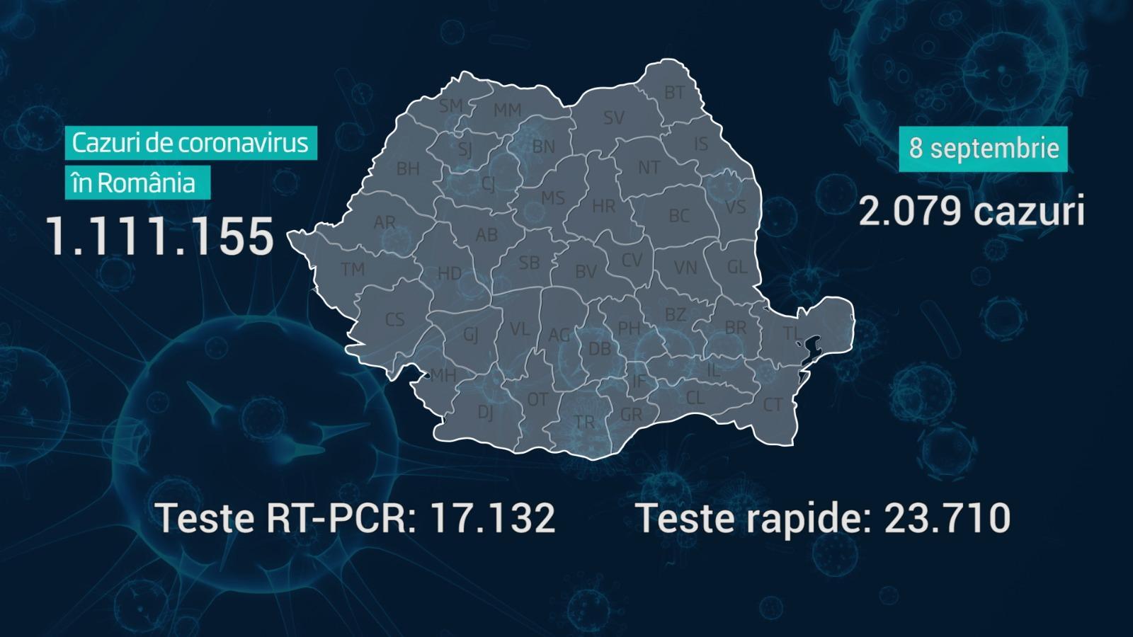 Lista pe judeţe a cazurilor de coronavirus în România, 8 septembrie 2021