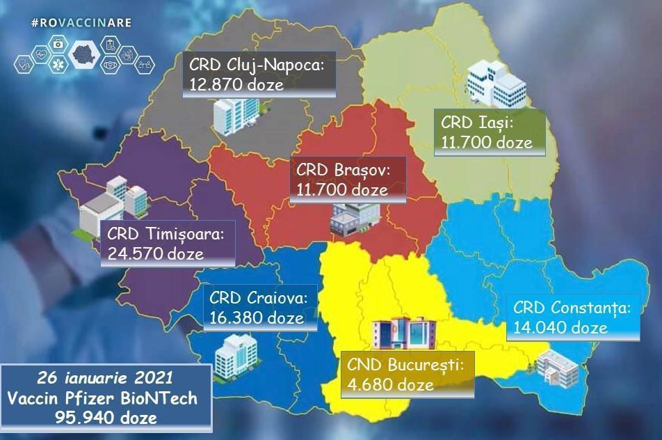 O nouă tranșă de vaccin anti-COVID a sosit, marți, în România