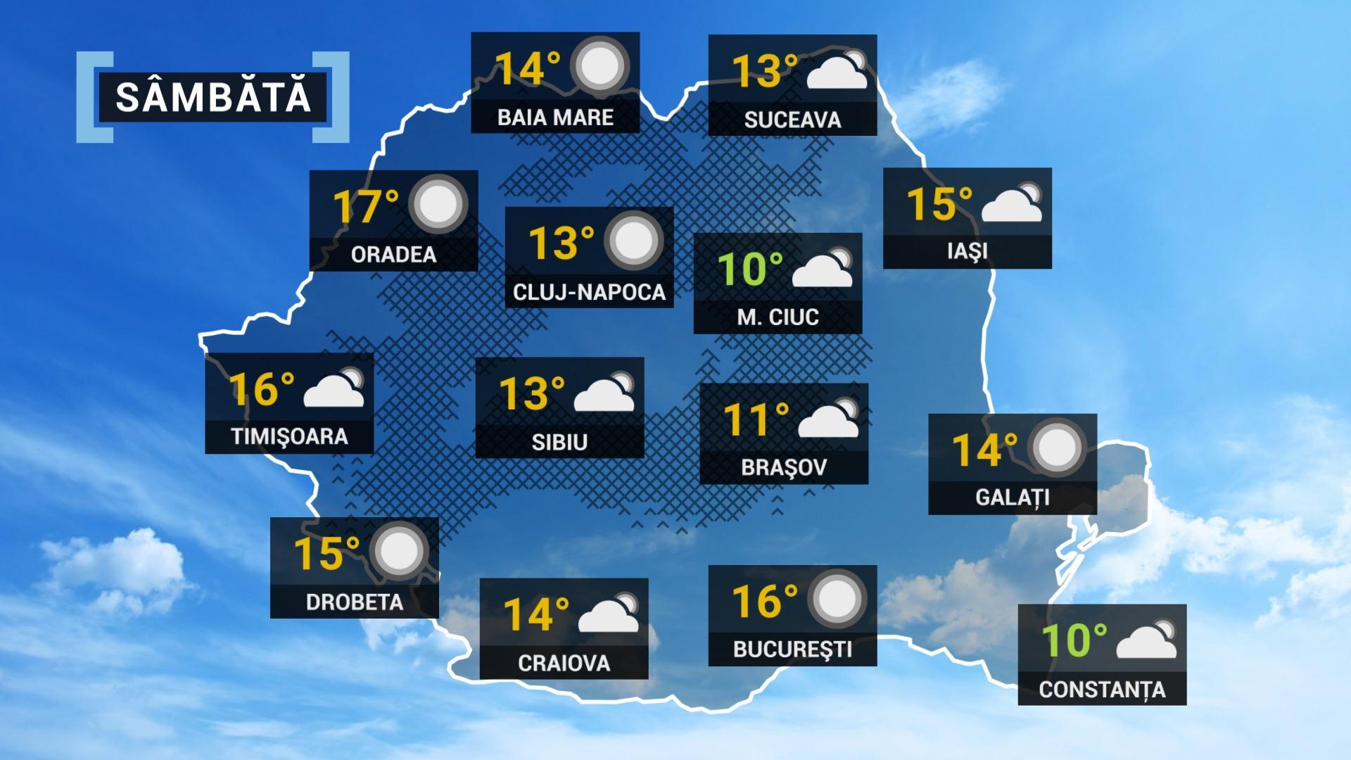 vremea 10 aprilie