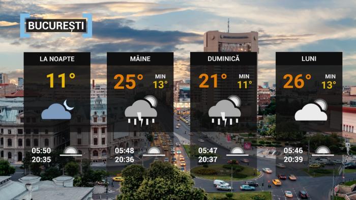 Vremea 15 mai. Temperaturile încep să crească, dar instabilitatea atmosferică va fi prezentă mai ales în a doua parte a zilei