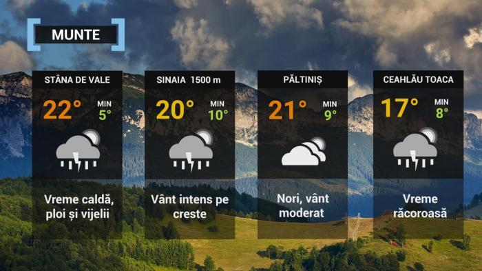 Vremea 25 mai. Temperaturile vor fi mai ridicate pentru această perioadă, dar instabilitatea atmosferică îşi va face simţită prezenţa