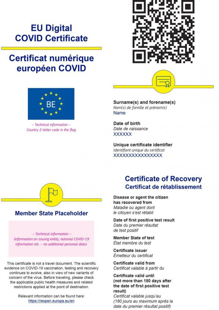 Certificat digital privind COVID - varianta de recuperare