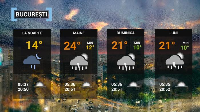 Vremea 29 mai. Instabilitatea atmosferică va continua să persiste în cea mai mare parte a ţării