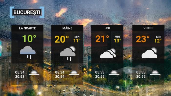 vremea 2 iunie