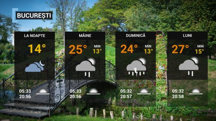 Vremea 5 iunie 2021. Ploi cu caracter torențial la început de weekend